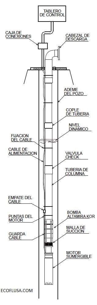 ECOLFUSA ALTAMIRA KOR DIAGRAMA DE INSTALACION