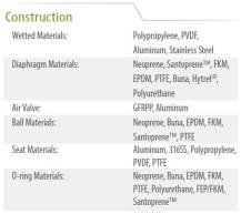 FT10 CONSTRUCCION ECOFLUSA