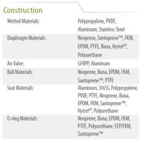 FT15 CONSTRUCCION ECOFLUSA