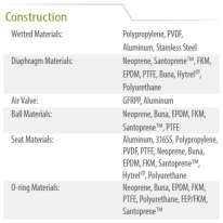 FT20 CONSTRUCCION ECOFLUSA