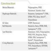 FT30 CONSTRUCCION ECOFLUSA