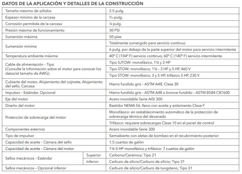 GOULDS 3888D3 TABLA DETALLE DE CONSTRUCCION ECF