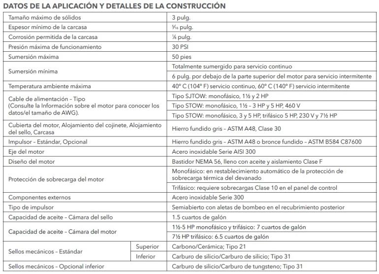 GOULDS 3888D4 TABLA DE DETALLES CONSTRUCCION ECF