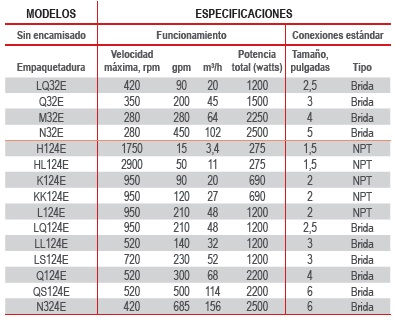 VIKING SERIE ASFALTO CALENTAIENTO ELECTRICO TABLA ECOFLUSA