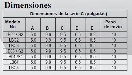 PULSATRON A PLUS TABLA DIMENSIONES ECF