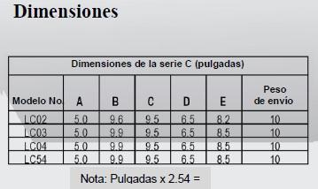 PULSATRON C PLUS TABLA DIMENSIONES ECF