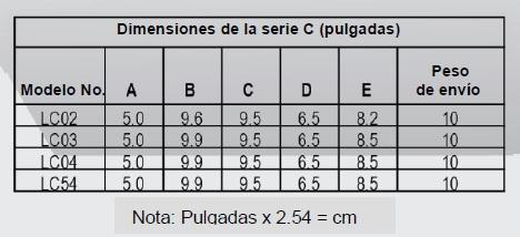 PULSATRON C TABLA DIMENSIONES ECF