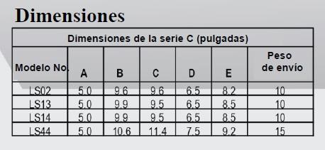 PULSATRON E DC TABLA DIMENSIONES ECF