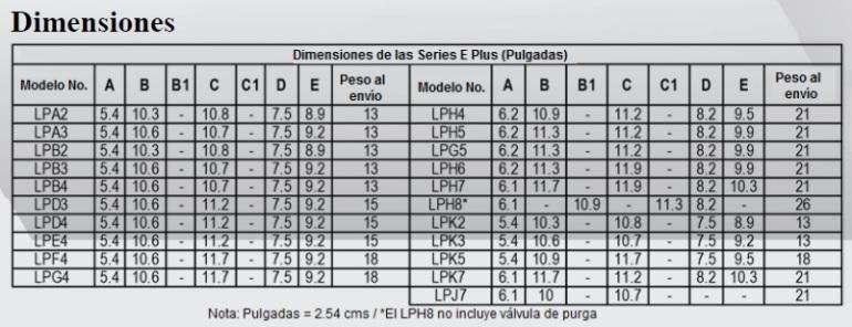 PULSATRON E PLUS TABLA DIMENSIONES ECF
