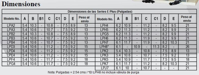 PULSATRON E TABLA DIMENSIONES ECF