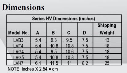 PULSATRON HV TABLA DIMENSIONES ECF