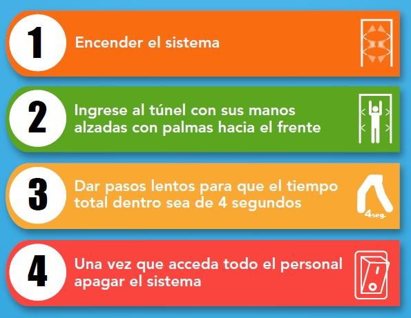 instrucciones de uso TUNEL SANITIZANTE ECOFLUSA